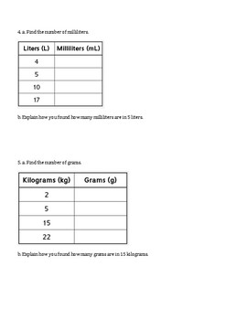 4th Grade Everyday Mathematics / EDM (4) / Math Unit 4 Test Review and Key