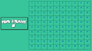 4th Grade Factoring Fun (100 Factoring Videos)