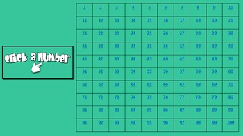 4th Grade Factoring Fun (100 Factoring Videos)