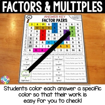 4th Grade Factors and Multiples, Prime and Composite Numbers Math Search{4.OA.4}