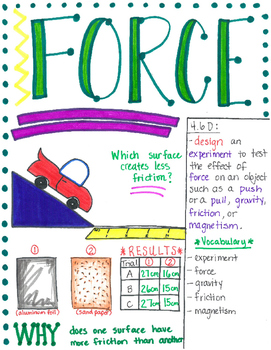 4th Grade Force