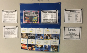 Fourth 4th Grade 4 ELA Journeys Focus Wall Units 1-6 Bundle