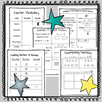 4th Grade Fraction Bundle of Activities, Math Centers, and STAAR Test Prep