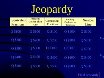4th Grade Fraction Jeopardy Review