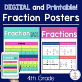 4th Grade Fractions Anchor Chart Posters