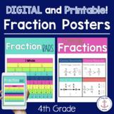 Digital and Printable 4th Grade Fractions Anchor Chart Pos