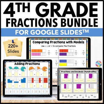 4th Grade Fractions Bundle {4.NF.1, 4.NF.2, 4.NF.3, 4.NF.4...} Google Classroom