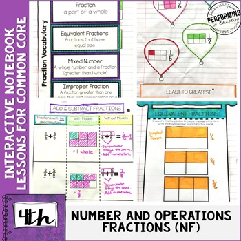 Interactive Math Notebook 4th Grade Fractions Common Core NF