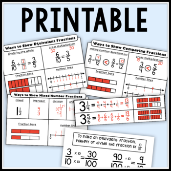 4th Grade Fractions Mega Bundle - Task Cards and more!