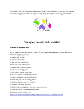 4th Grade Fractions Resources