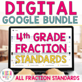 4th Grade Fractions for Google Classroom MEGA GROWING BUNDLE