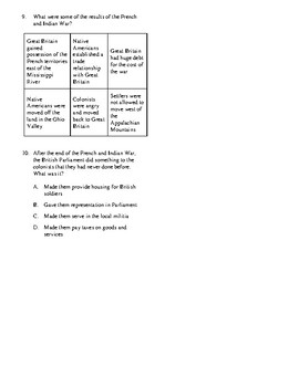 4th Grade French and Indian War Unit Test