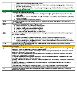 4th Grade GPS Science and Social Studies Standards Reference