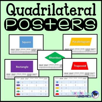 4th Grade Geometry Quadrilaterals Posters Math Worksheets Common Core
