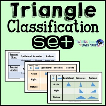 Geometry Classifying Triangles 4th Grade Common Core