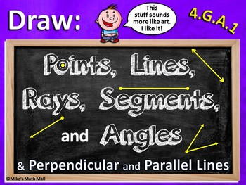 4th Grade Geometry - Complete CCSS - (PowerPoint Pack)