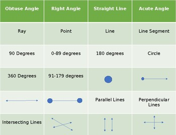 4th Grade Geometry Vocabulary Matching Activity
