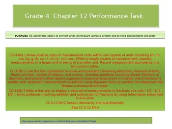 4th  Grade  Chapter 12 Math Performance task