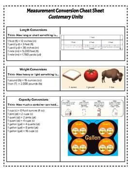 4th Grade Go Math- Measurement Conversions Cheat Sheet