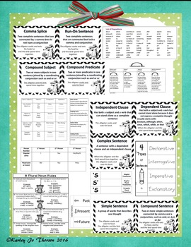 4th Grade Interactive Grammar Notebook Bundle