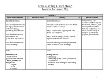 5th Grade Grammar and Writing Curriculum Map Common Core Aligned