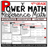 4th Grade Guided Math Reference Mats Fractions 4.NF.1 - 4.
