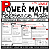 4th Grade Guided Math Reference Mats Measurement and Data