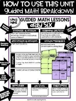 4th Grade Guided Math Spiral Review
