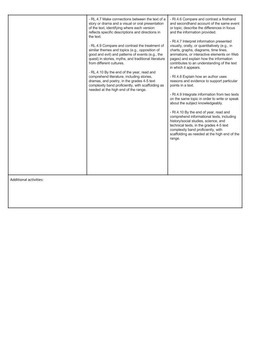 Grade Guided Reading Lesson Plan Template Editable Common Core - Guided reading lesson plan template 4th grade