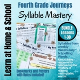 Syllable Mastery for 4th Grade