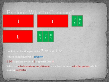 4th Grade Hought-Miff Fractions:Comparing Mixed Numbers
