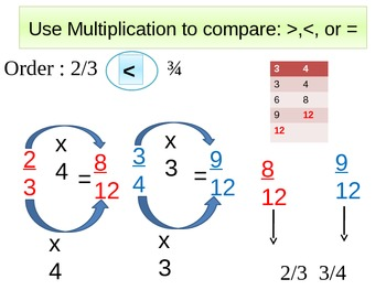 4th Grade Hought-Miff Mixed Numbers and Improper Fraction