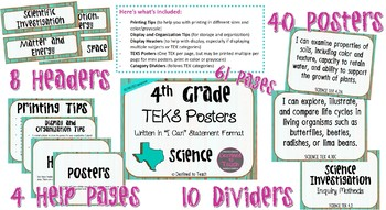 """4th Grade """"I Can"""" Statement TEKS Objectives Posters for SCIENCE - Distressed"""
