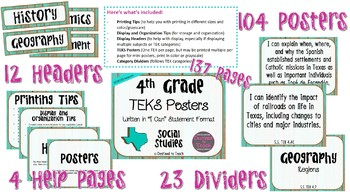 "4th Grade ""I Can"" Statement TEKS Objectives Posters for SS - Distressed"
