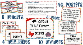 "4th Grade ""I Can"" Statement TEKS Objectives Posters for Science - Primary"