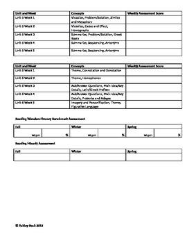 4th Grade Individual Student Grade Sheet - Reading Wonders