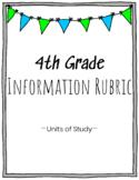 4th Grade Information Writing Rubric