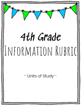 4th Grade Information Writing Rubric