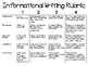 4th Grade SAGE Informational Writing Rubric and Student Checklist