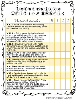 4th Grade Informative Writing Rubric