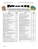 4th Grade Interactive Math notebook: Correlated to 2009 VA SOL