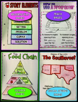 4th Grade Interactive Notebook: ALL Subjects, FULL Year
