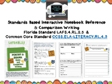 4th Grade Interactive Notebook Poetry and Drama Reference