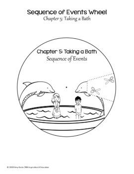 4th Grade Interactive Novel Studies BUNDLE