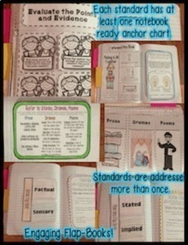 4th Grade Common Core: Tools for Interactive Reading Notebook 100% Aligned
