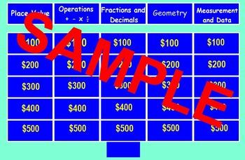 4th Grade Jeopardy Review Common Core