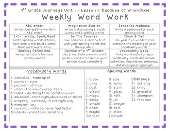 4th Grade Journeys 2014 SAMPLE of Spelling Vocabulary Activity Year Bundle