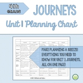 4th Grade Journeys Unit 1 Skills Planning Chart