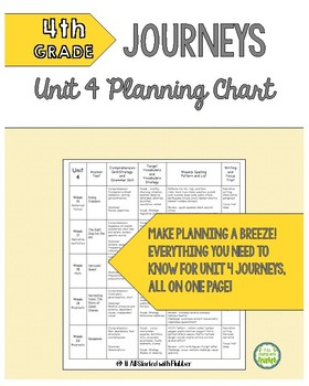 4th Grade Journeys Unit 4 Skills Planning Chart