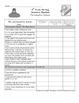 4th Grade Kid Friendly Persuasive Essay Rubric and Checklist